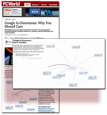 Google Empire Mindmap